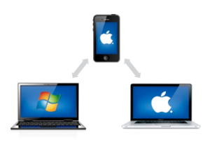 Absolute Manage - Mobile Device Management